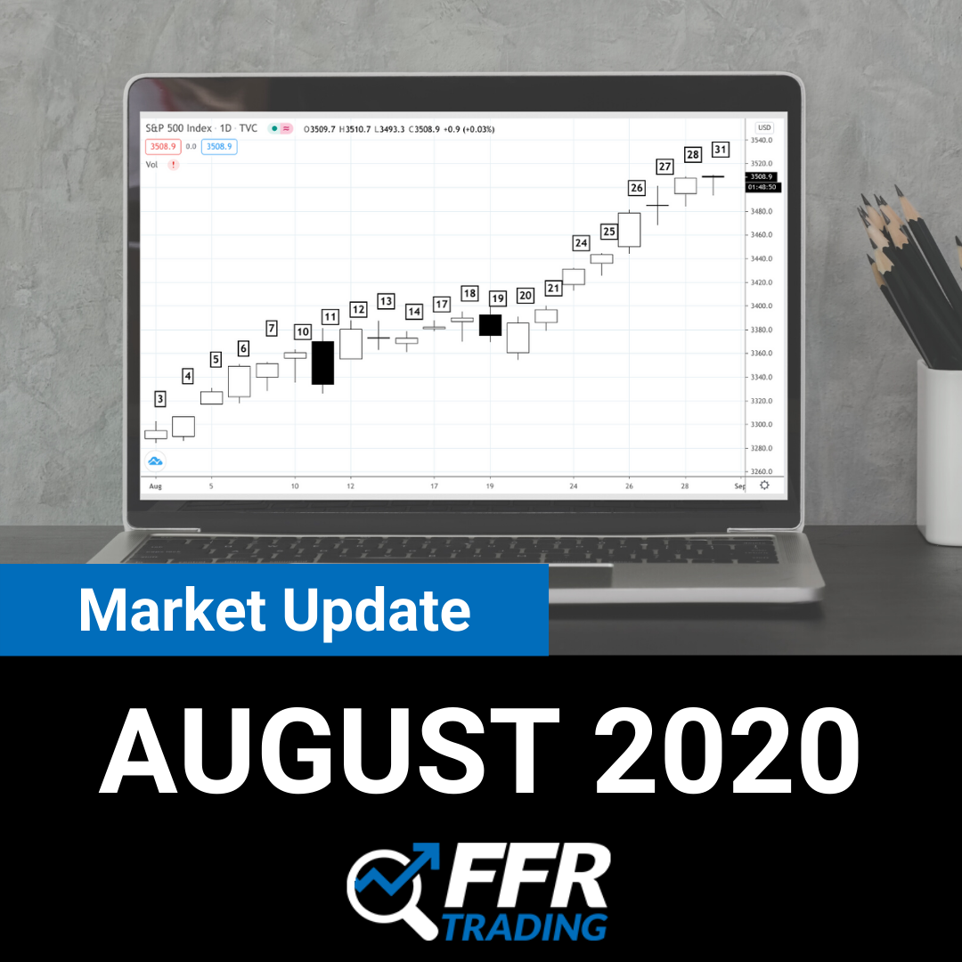 Market Update for August 2020